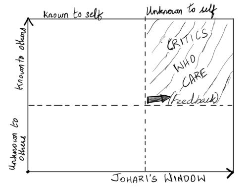 Johari windoq